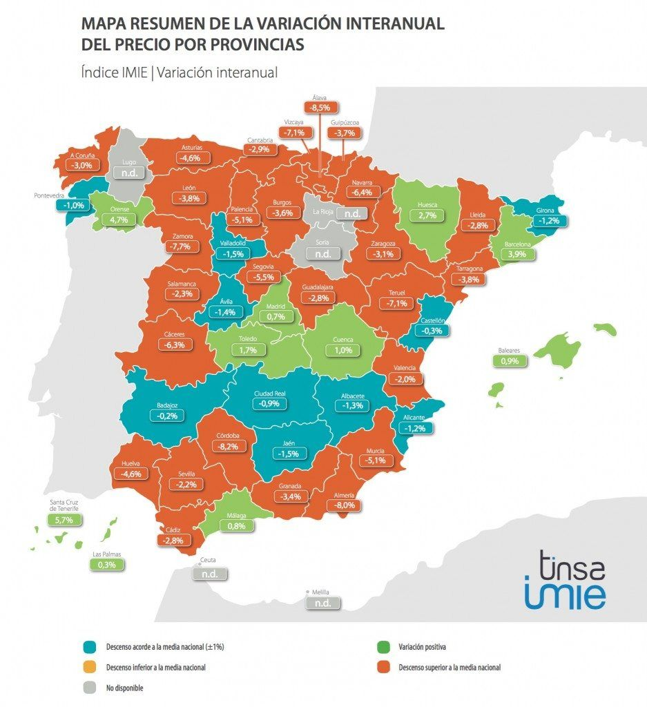 IMIE Mercados Locales tercer trimestre 2015