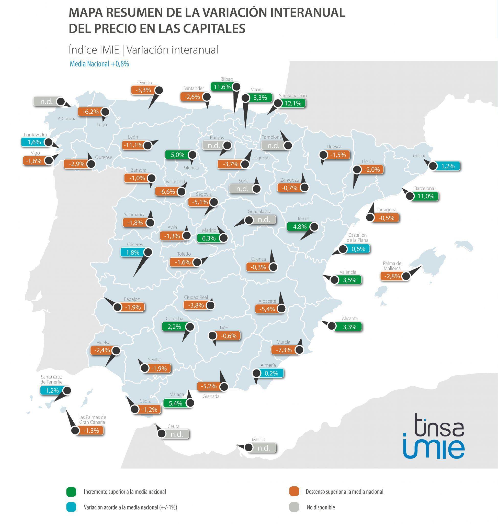 imie mercados locales cuarto trimestre 2016