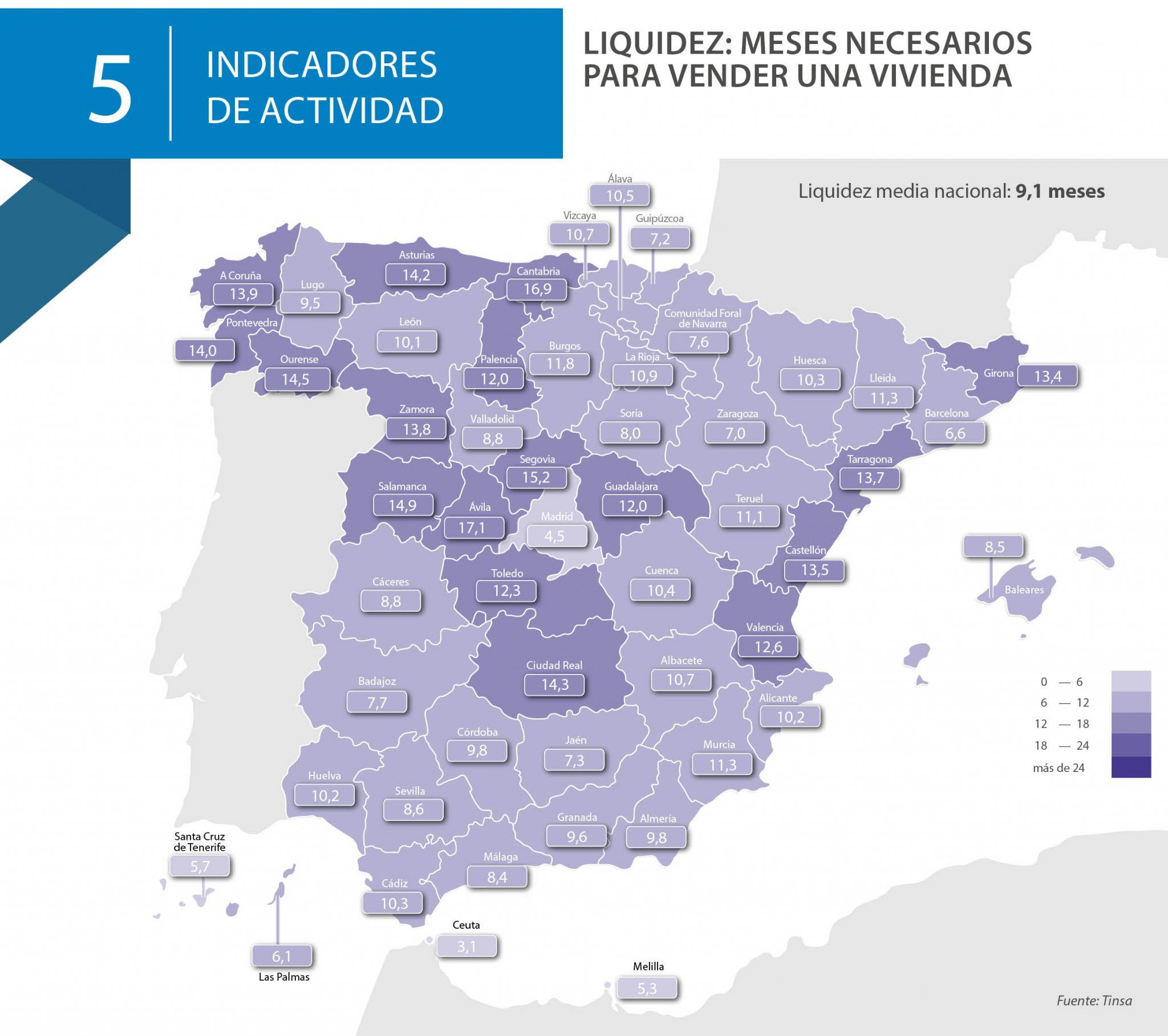 imie mercados locales tercer trimestre 2017