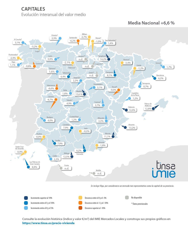 evolución de precios ciudades IMIE tercer trimestre 2018