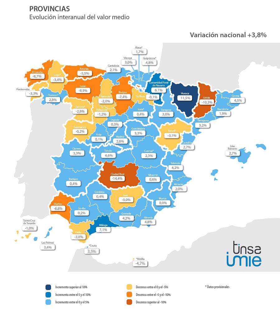 variación interanual provincias imie tercer trimestre 2019